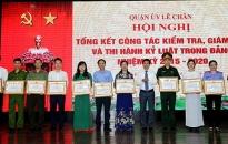 Quận ủy Lê Chân: Tổng kết công tác kiểm tra, giám sát và thi hành kỷ luật trong Đảng